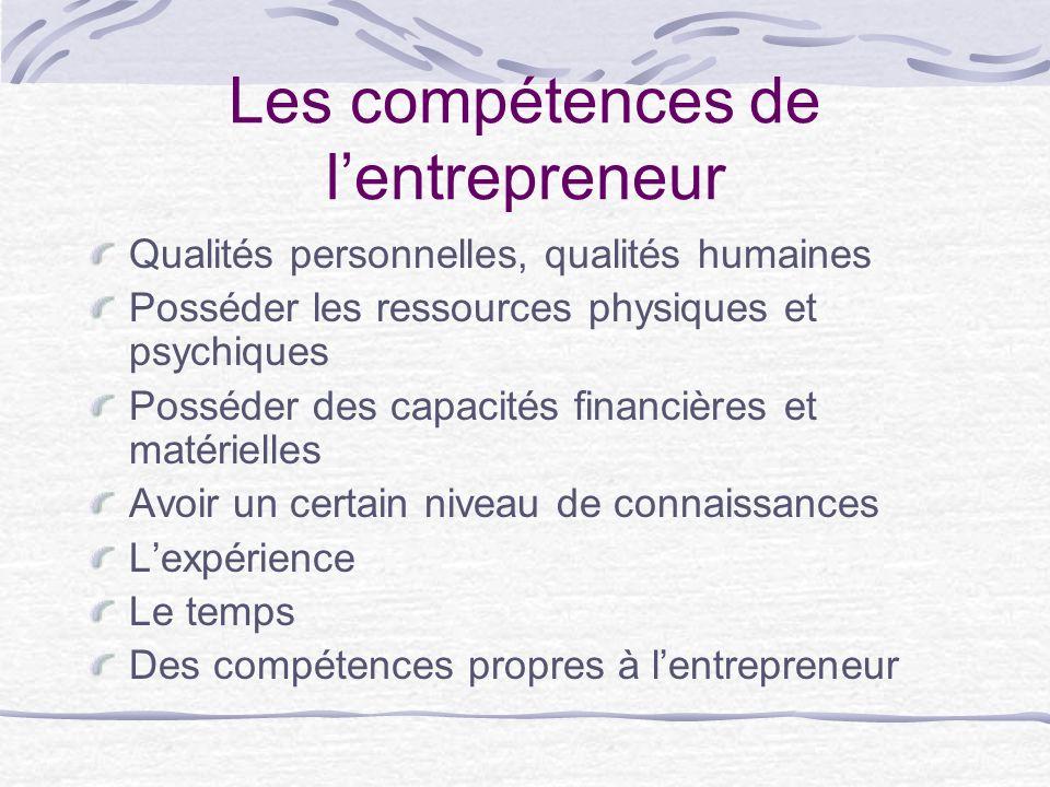 Les compétences de lentrepreneur Qualités personnelles, qualités humaines Posséder les ressources physiques et psychiques Posséder des capacités finan