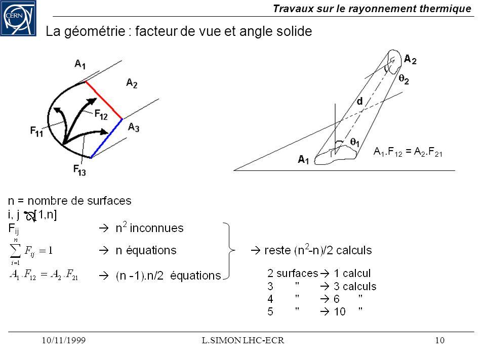 10/11/1999L.SIMON LHC-ECR10 Travaux sur le rayonnement thermique La géométrie : facteur de vue et angle solide A 1.F 12 = A 2.F 21