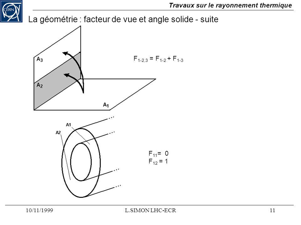 10/11/1999L.SIMON LHC-ECR11 Travaux sur le rayonnement thermique La géométrie : facteur de vue et angle solide - suite F 11 = 0 F 12 = 1 F 1-2,3 = F 1