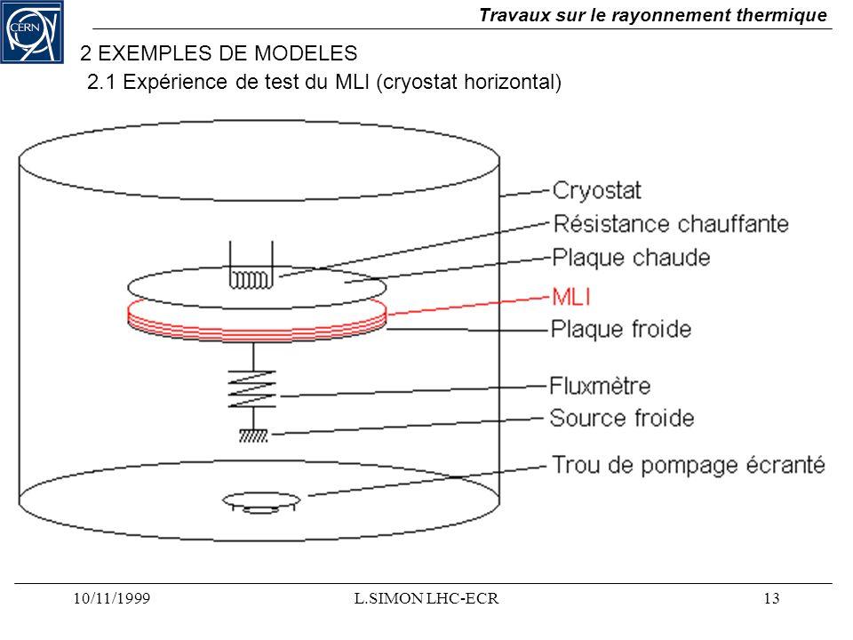 10/11/1999L.SIMON LHC-ECR13 Travaux sur le rayonnement thermique 2.1 Expérience de test du MLI (cryostat horizontal) 2 EXEMPLES DE MODELES
