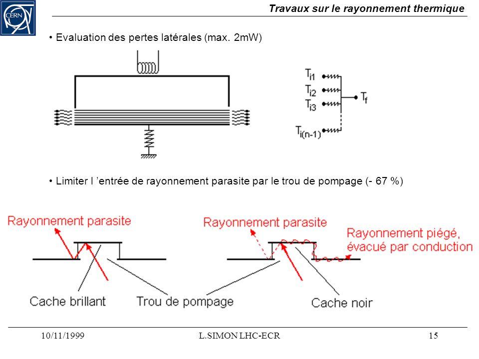 10/11/1999L.SIMON LHC-ECR15 Travaux sur le rayonnement thermique Evaluation des pertes latérales (max. 2mW) Limiter l entrée de rayonnement parasite p