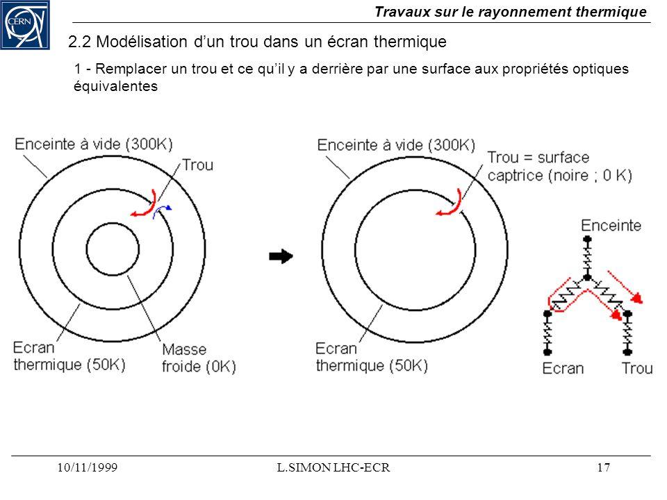 10/11/1999L.SIMON LHC-ECR17 Travaux sur le rayonnement thermique 2.2 Modélisation dun trou dans un écran thermique 1 - Remplacer un trou et ce quil y