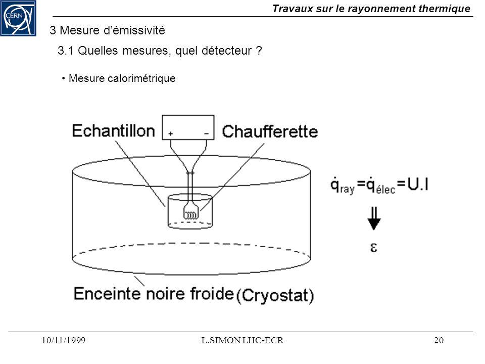 10/11/1999L.SIMON LHC-ECR20 Travaux sur le rayonnement thermique 3 Mesure démissivité 3.1 Quelles mesures, quel détecteur ? Mesure calorimétrique