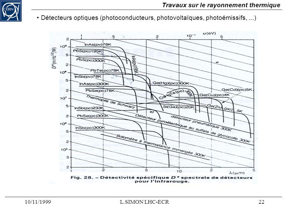 10/11/1999L.SIMON LHC-ECR22 Travaux sur le rayonnement thermique Détecteurs optiques (photoconducteurs, photovoltaïques, photoémissifs,...)