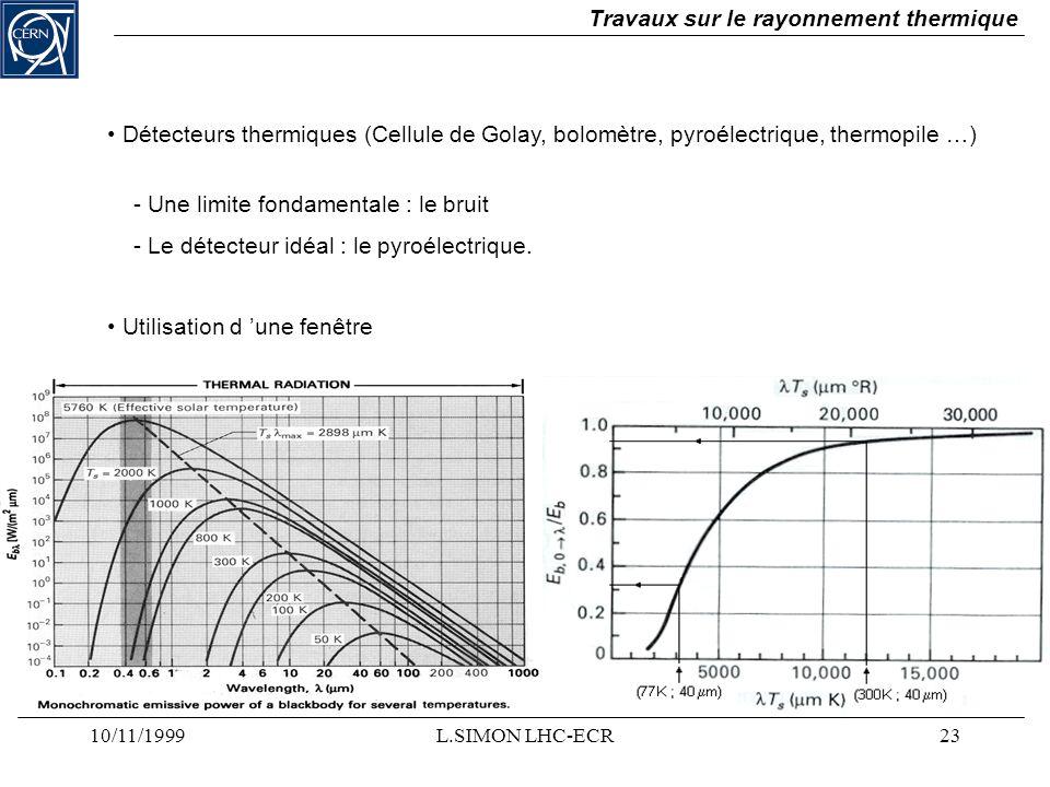 10/11/1999L.SIMON LHC-ECR23 Travaux sur le rayonnement thermique Détecteurs thermiques (Cellule de Golay, bolomètre, pyroélectrique, thermopile …) - U