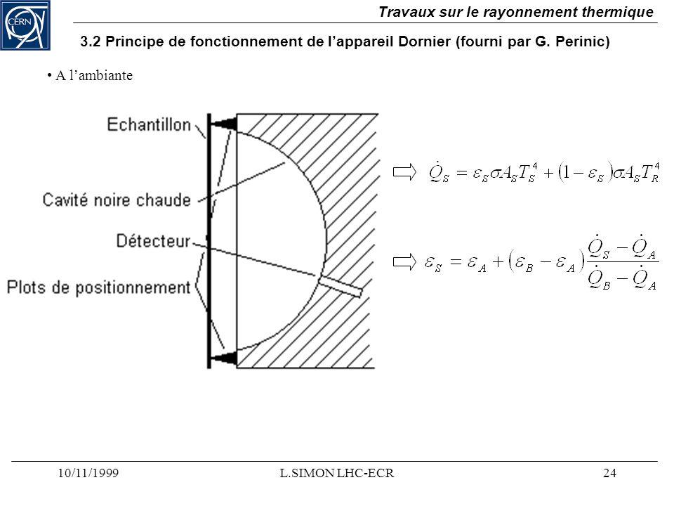 10/11/1999L.SIMON LHC-ECR24 3.2 Principe de fonctionnement de lappareil Dornier (fourni par G. Perinic) Travaux sur le rayonnement thermique A lambian