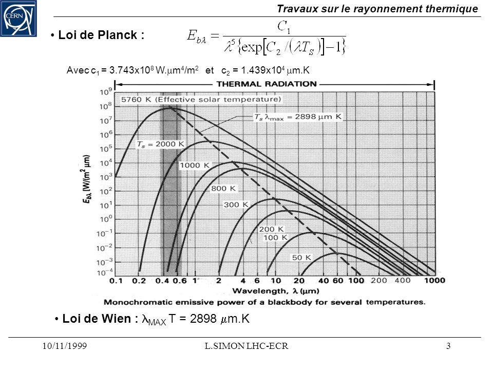 10/11/1999L.SIMON LHC-ECR3 Travaux sur le rayonnement thermique Loi de Planck : Avec c 1 = 3.743x10 8 W. m 4 /m 2 et c 2 = 1.439x10 4 m.K Loi de Wien