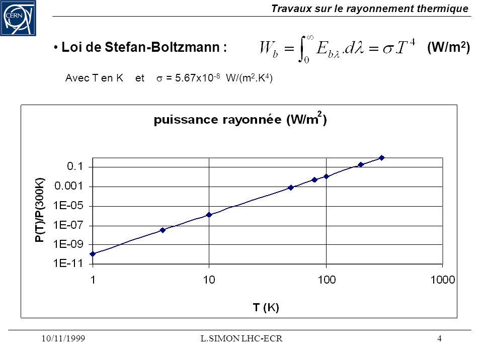 10/11/1999L.SIMON LHC-ECR4 Travaux sur le rayonnement thermique Loi de Stefan-Boltzmann : Avec T en K et = 5.67x10 -8 W/(m 2.K 4 ) (W/m 2 )
