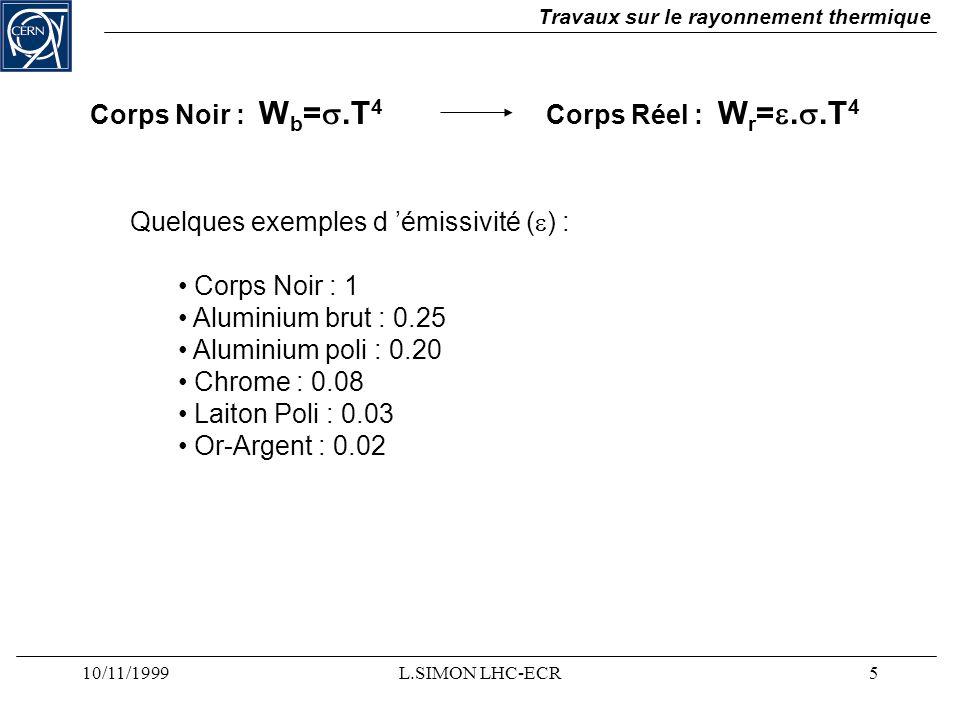 10/11/1999L.SIMON LHC-ECR5 Travaux sur le rayonnement thermique Corps Noir : W b =.T 4 Corps Réel : W r =..T 4 Quelques exemples d émissivité ( ) : Co
