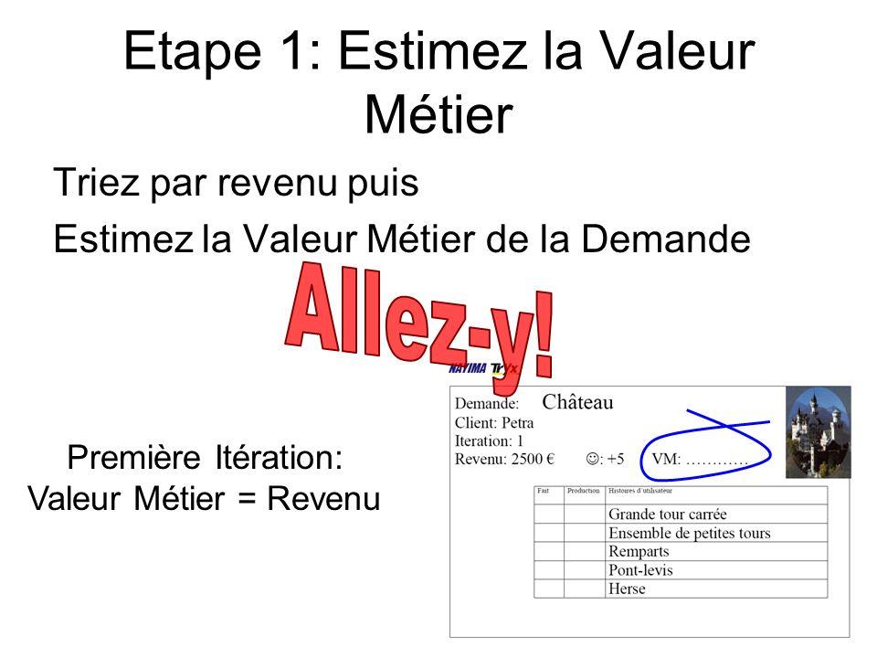 Triez par revenu puis Estimez la Valeur Métier de la Demande Etape 1: Estimez la Valeur Métier Première Itération: Valeur Métier = Revenu