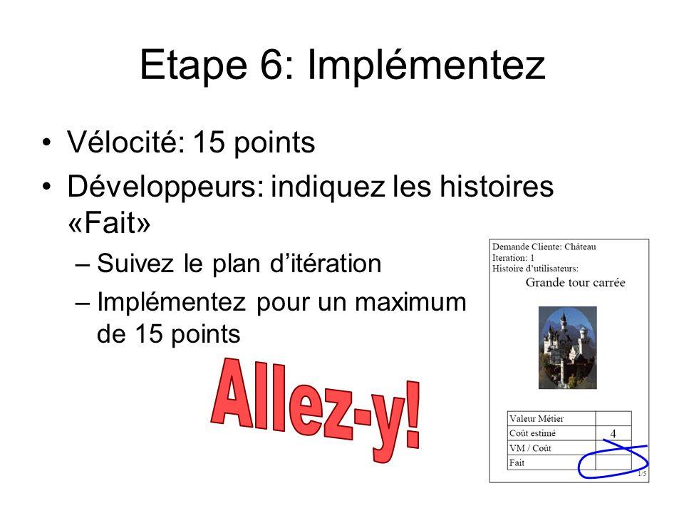 Etape 6: Implémentez Vélocité: 15 points Développeurs: indiquez les histoires «Fait» –Suivez le plan ditération –Implémentez pour un maximum de 15 poi