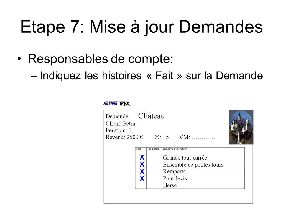 Etape 7: Mise à jour Demandes Responsables de compte: –Indiquez les histoires « Fait » sur la Demande X X X X