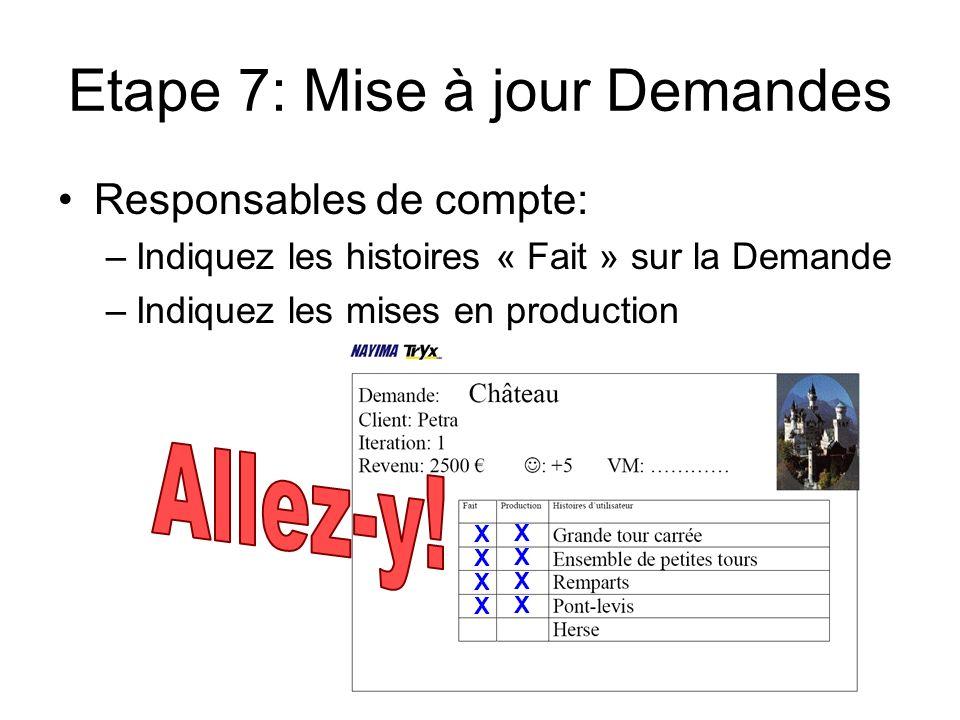 Etape 7: Mise à jour Demandes Responsables de compte: –Indiquez les histoires « Fait » sur la Demande –Indiquez les mises en production X X X X X X X