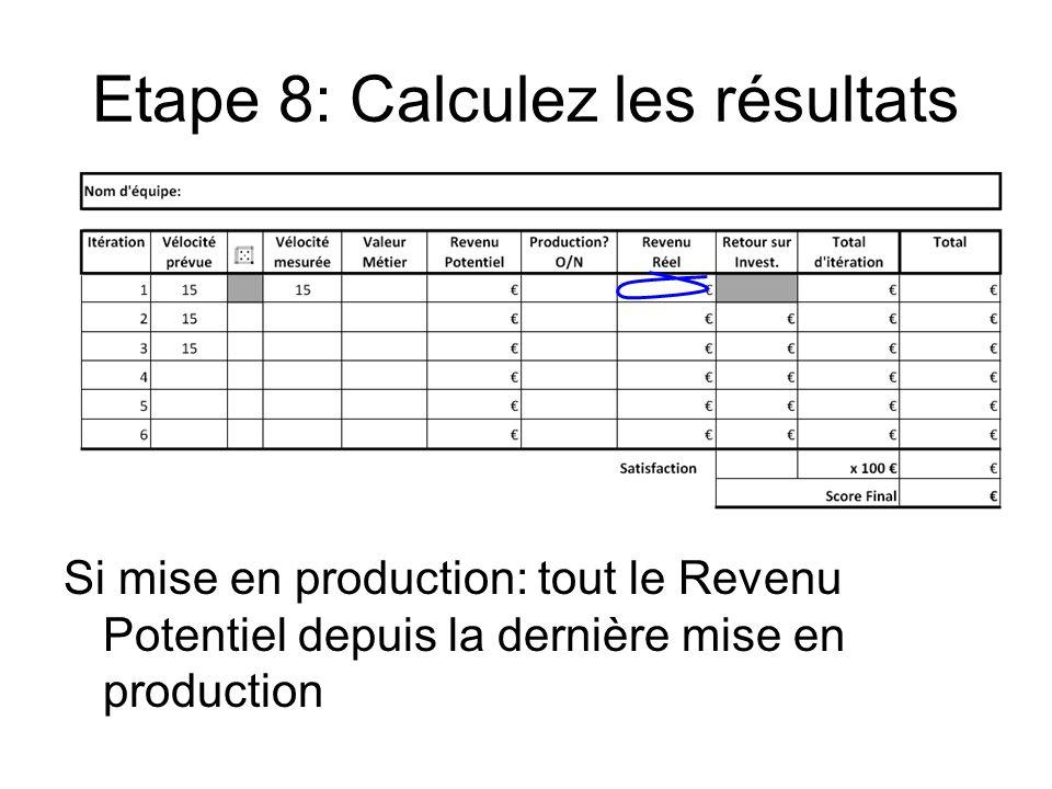 Etape 8: Calculez les résultats Si mise en production: tout le Revenu Potentiel depuis la dernière mise en production