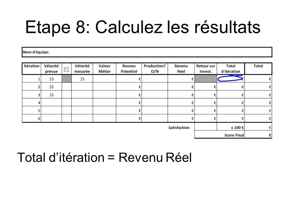 Etape 8: Calculez les résultats Total ditération = Revenu Réel