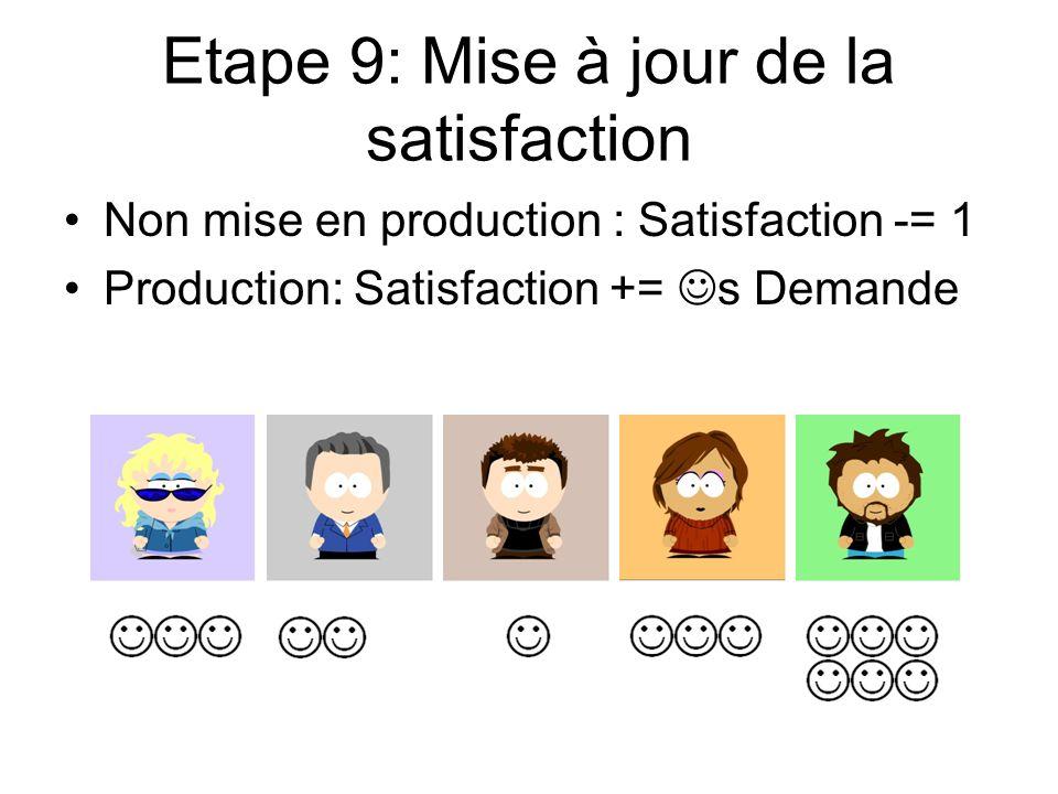 Etape 9: Mise à jour de la satisfaction Non mise en production : Satisfaction -= 1 Production: Satisfaction += s Demande