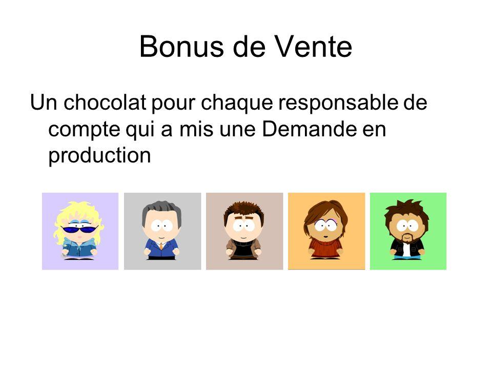 Bonus de Vente Un chocolat pour chaque responsable de compte qui a mis une Demande en production
