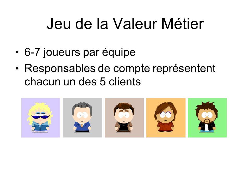 Jeu de la Valeur Métier 6-7 joueurs par équipe Responsables de compte représentent chacun un des 5 clients