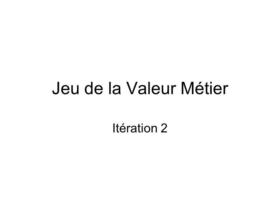 Jeu de la Valeur Métier Itération 2