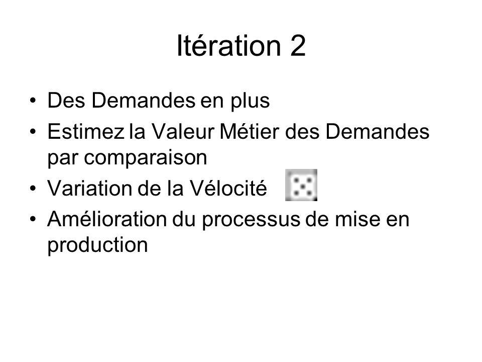 Des Demandes en plus Estimez la Valeur Métier des Demandes par comparaison Variation de la Vélocité Amélioration du processus de mise en production
