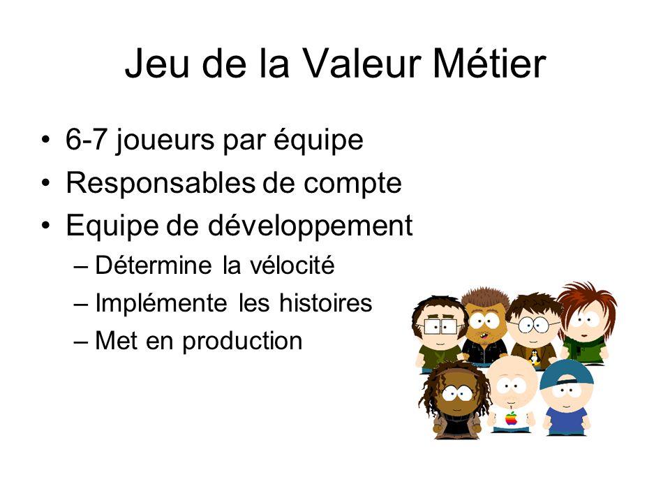 Jeu de la Valeur Métier 6-7 joueurs par équipe Responsables de compte Equipe de développement –Détermine la vélocité –Implémente les histoires –Met en
