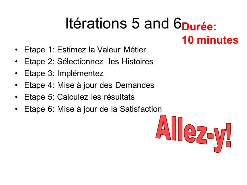 Itérations 5 and 6 Etape 1: Estimez la Valeur Métier Etape 2: Sélectionnez les Histoires Etape 3: Implémentez Etape 4: Mise à jour des Demandes Etape