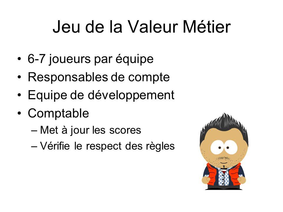Jeu de la Valeur Métier 6-7 joueurs par équipe Responsables de compte Equipe de développement Comptable –Met à jour les scores –Vérifie le respect des