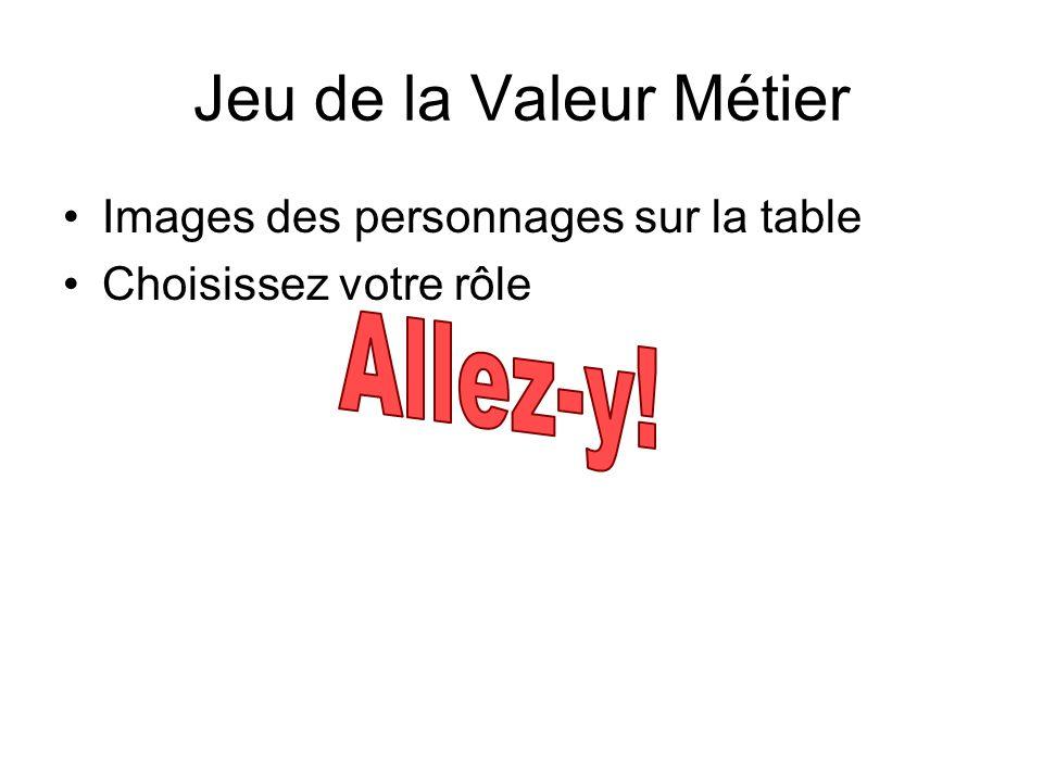 Jeu de la Valeur Métier Images des personnages sur la table Choisissez votre rôle
