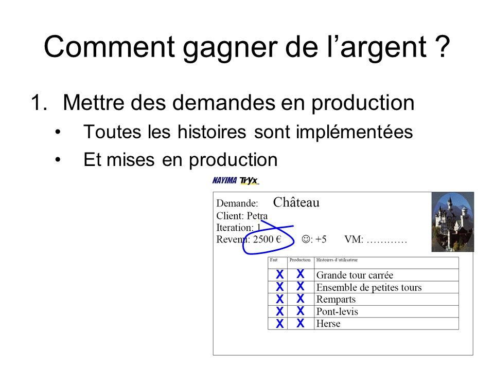 1.Demandes en production 2.Client satisfait 100 par point de satisfaction Si la satisfaction descend à 0, le client part Comment gagner de largent ?
