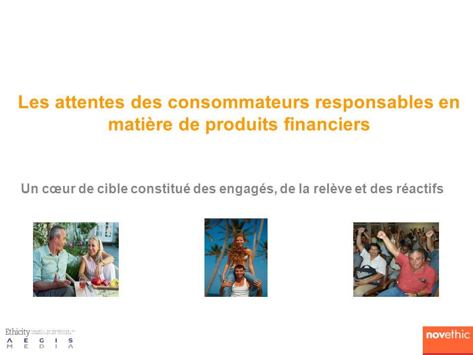 Les attentes des consommateurs responsables en matière de produits financiers Un cœur de cible constitué des engagés, de la relève et des réactifs
