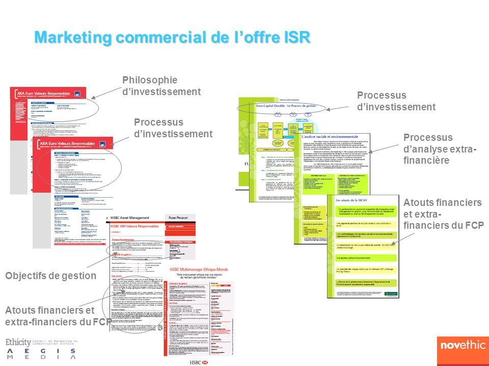 Marketing commercial de loffre ISR Philosophie dinvestissement Processus dinvestissement Atouts financiers et extra- financiers du FCP Processus danal