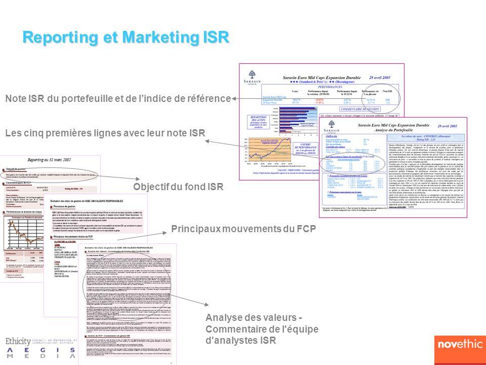 Reporting et Marketing ISR Principaux mouvements du FCP Note ISR du portefeuille et de lindice de référence Les cinq premières lignes avec leur note ISR Objectif du fond ISR Analyse des valeurs - Commentaire de l équipe d analystes ISR