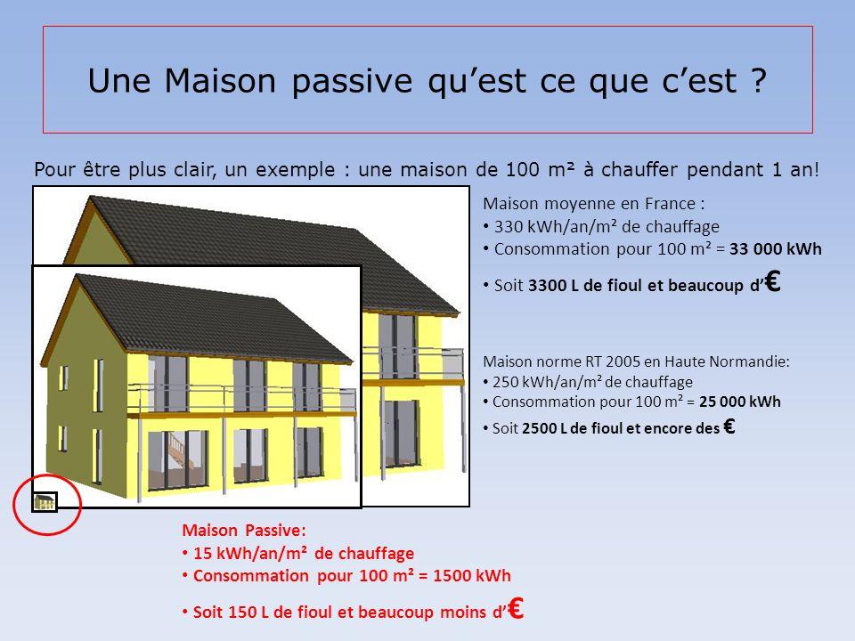 Maison moyenne en France : 330 kWh/an/m² de chauffage Consommation pour 100 m² = 33 000 kWh Soit 3300 L de fioul et beaucoup d Une Maison passive ques