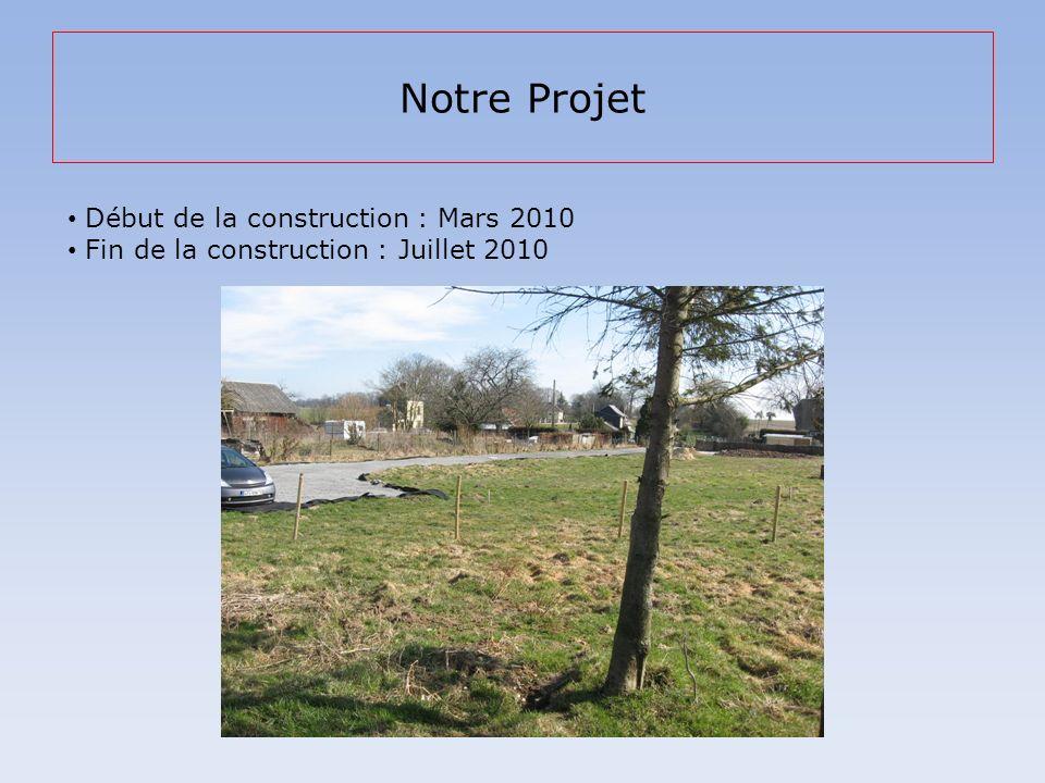 Notre Projet Début de la construction : Mars 2010 Fin de la construction : Juillet 2010