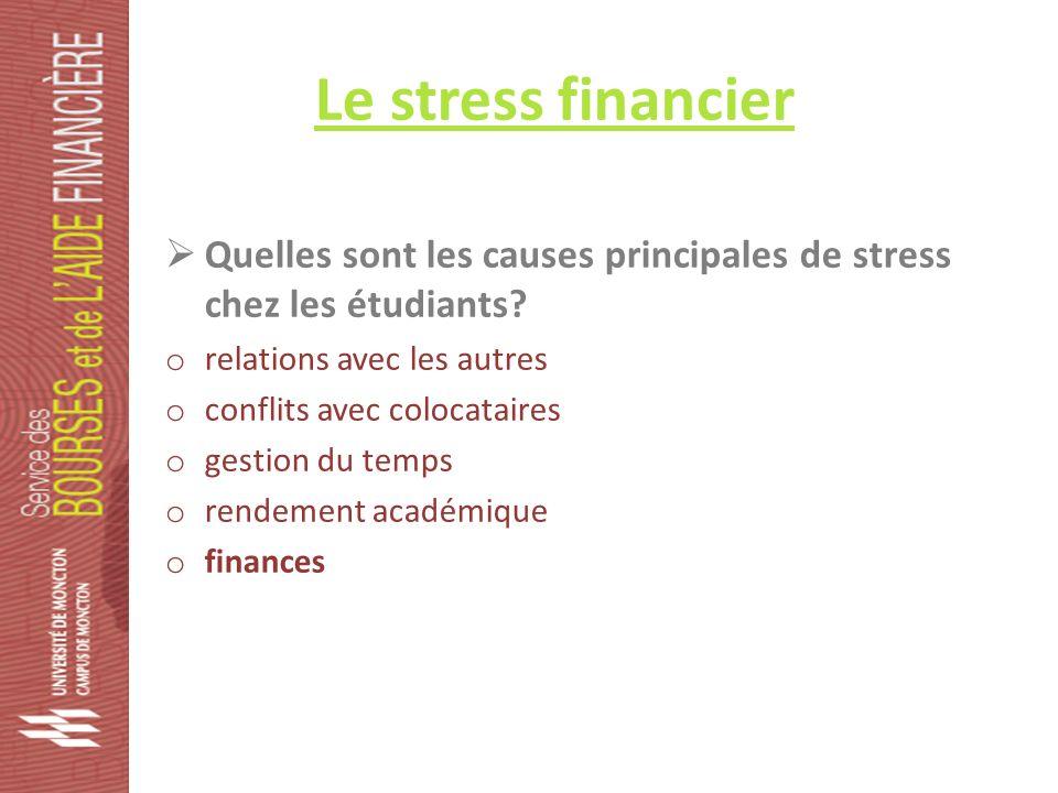 Le stress financier Quelles sont les causes principales de stress chez les étudiants.