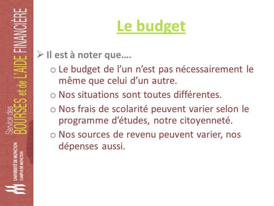 Le budget Il est à noter que….