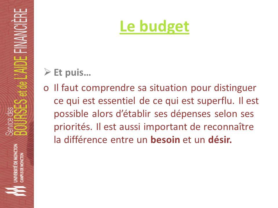 Le budget Et puis… oIl faut comprendre sa situation pour distinguer ce qui est essentiel de ce qui est superflu.