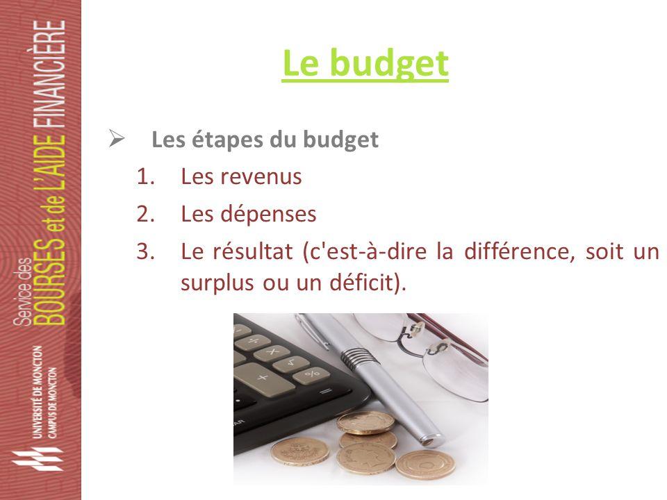 Le budget Les étapes du budget 1.Les revenus 2.Les dépenses 3.Le résultat (c est-à-dire la différence, soit un surplus ou un déficit).