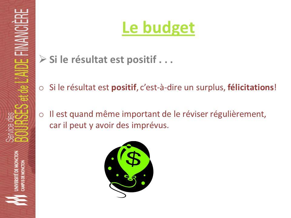Le budget Si le résultat est positif...