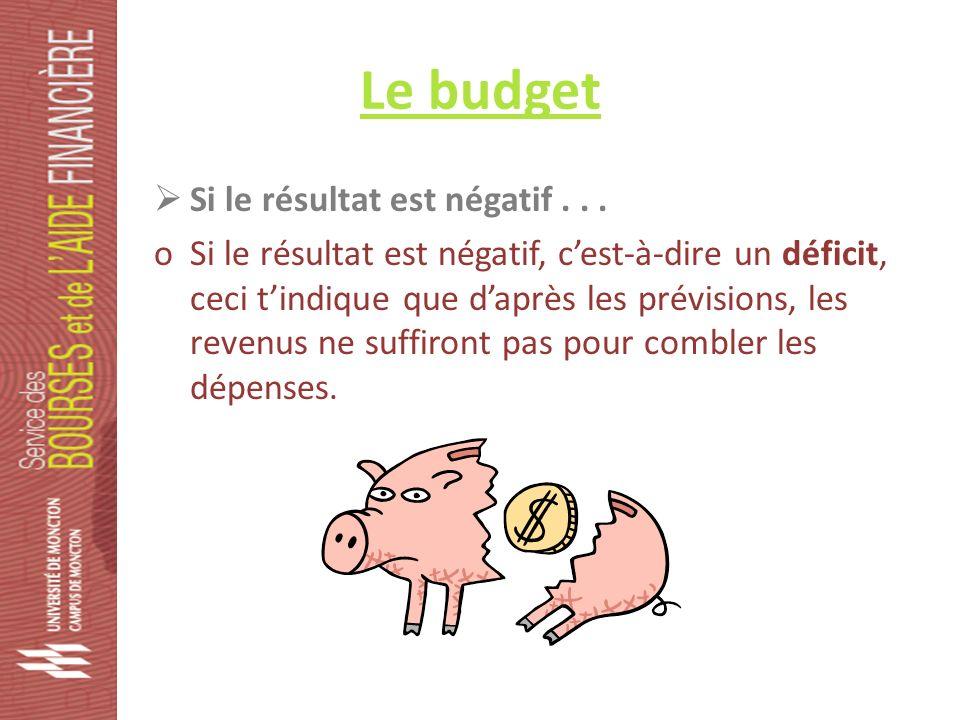 Le budget Si le résultat est négatif...
