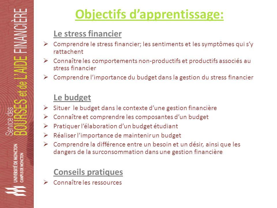 Le Stress financier Cest quoi le stress financier.