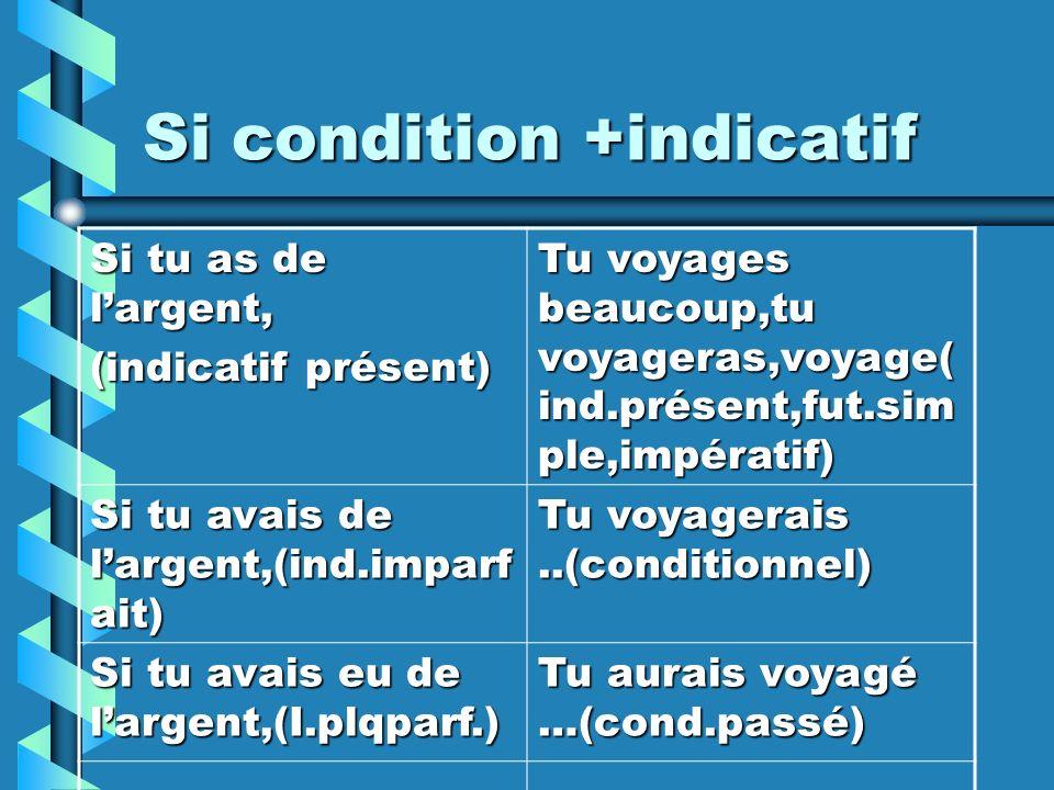 Si condition +indicatif Si tu as de largent, (indicatif présent) Tu voyages beaucoup,tu voyageras,voyage( ind.présent,fut.sim ple,impératif) Si tu ava