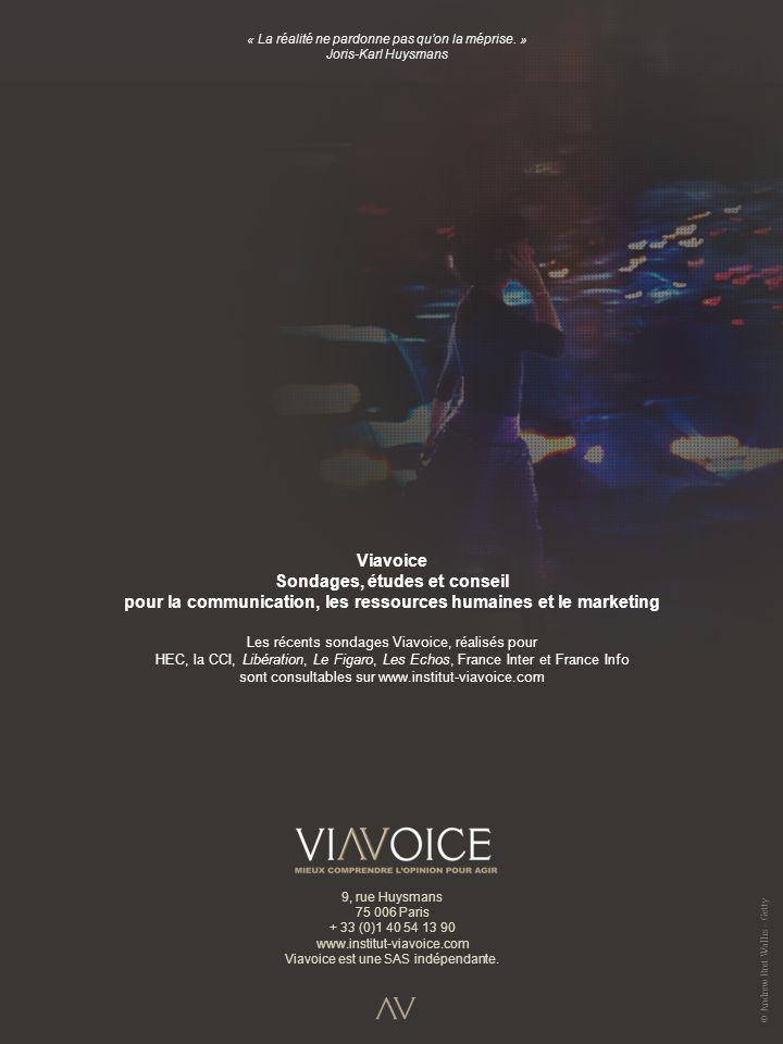 21 Viavoice Sondages, études et conseil pour la communication, les ressources humaines et le marketing Les récents sondages Viavoice, réalisés pour HE