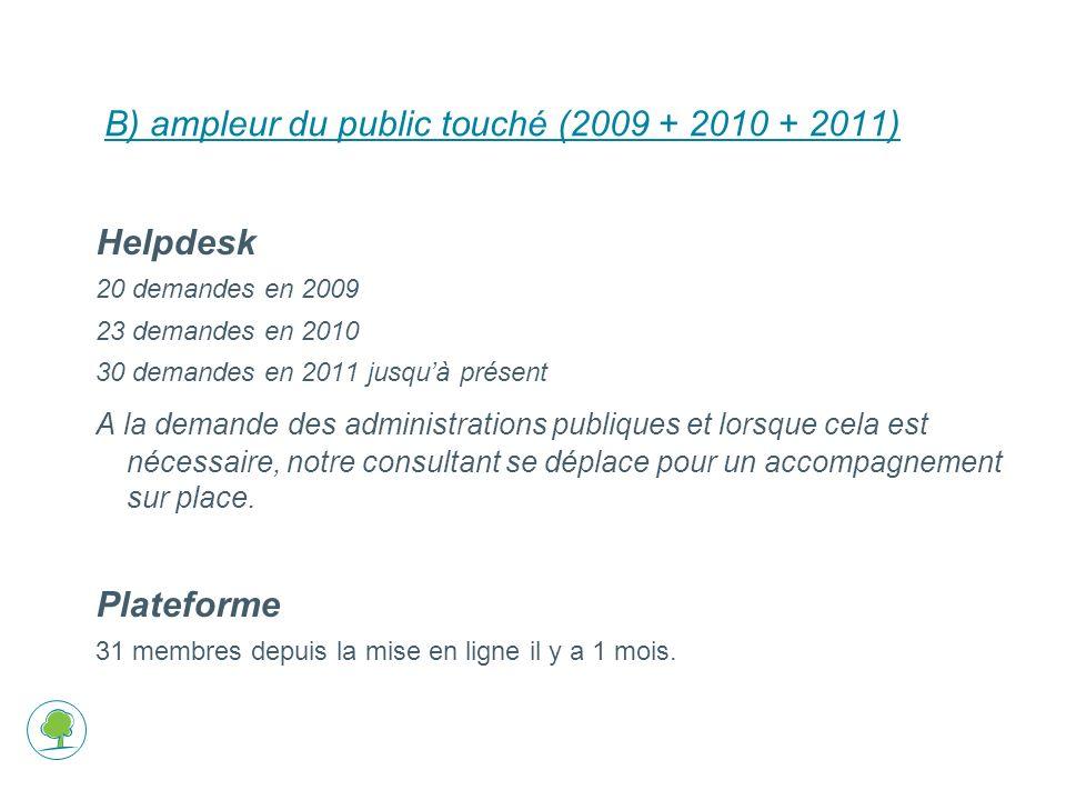 B) ampleur du public touché (2009 + 2010 + 2011) Helpdesk 20 demandes en 2009 23 demandes en 2010 30 demandes en 2011 jusquà présent A la demande des