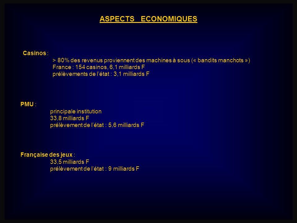 ASPECTS ECONOMIQUES Casinos : > 80% des revenus proviennent des machines à sous (« bandits manchots ») France : 154 casinos, 6,1 milliards F prélèveme