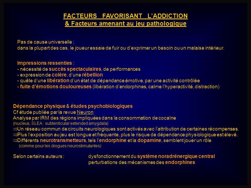 FACTEURS FAVORISANT LADDICTION & Facteurs amenant au jeu pathologique Pas de cause universelle ; dans la plupart des cas, le joueur essaie de fuir ou