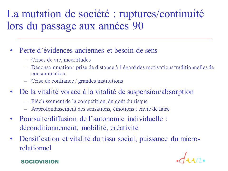 La mutation de société : ruptures/continuité lors du passage aux années 90 Perte dévidences anciennes et besoin de sens –Crises de vie, incertitudes –
