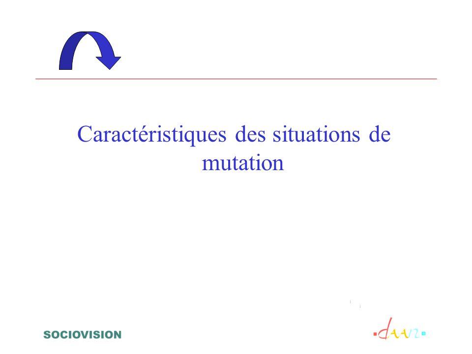 Caractéristiques des situations de mutation