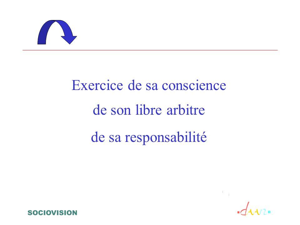 Exercice de sa conscience de son libre arbitre de sa responsabilité