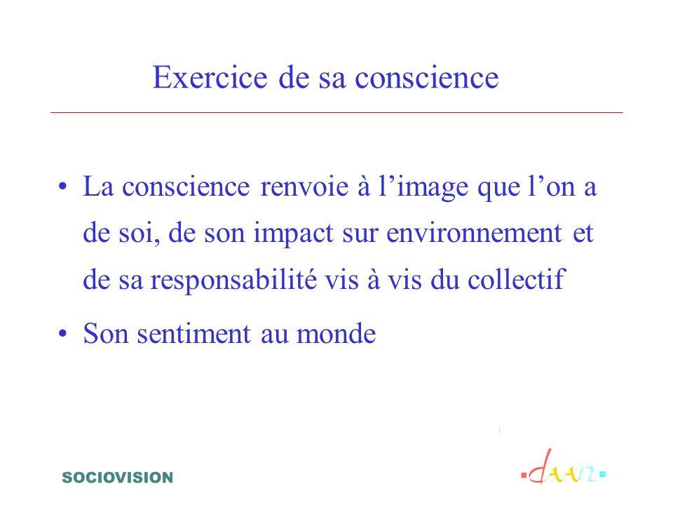 Exercice de sa conscience La conscience renvoie à limage que lon a de soi, de son impact sur environnement et de sa responsabilité vis à vis du collectif Son sentiment au monde
